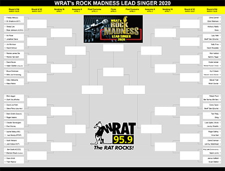 WRAT's Rock Madness 2020 Bracket